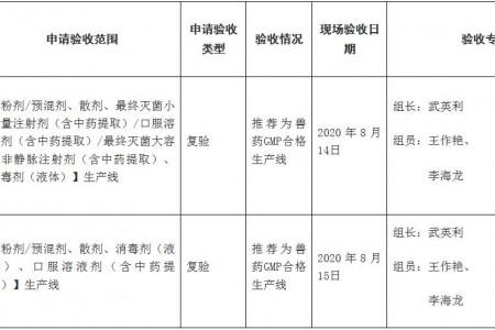 2020年8月18日,第九批兽药生产企业GMP检查验收公示